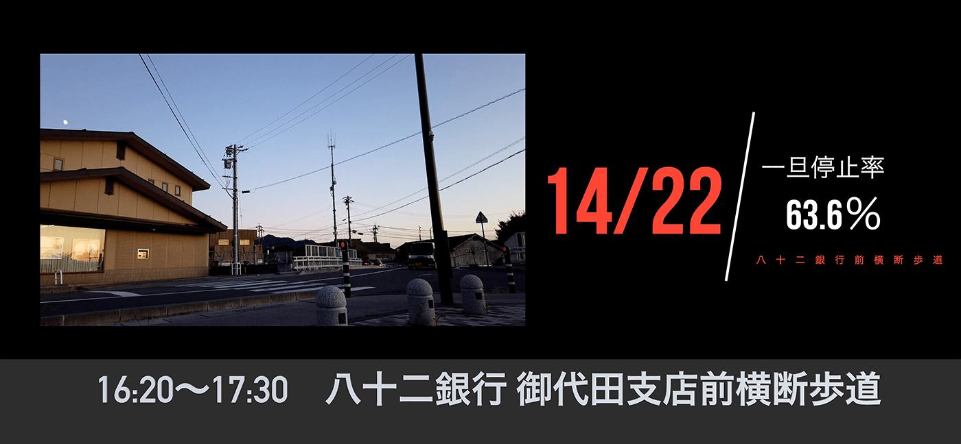 御代田町の八十二銀行御代田支店前の横断歩道