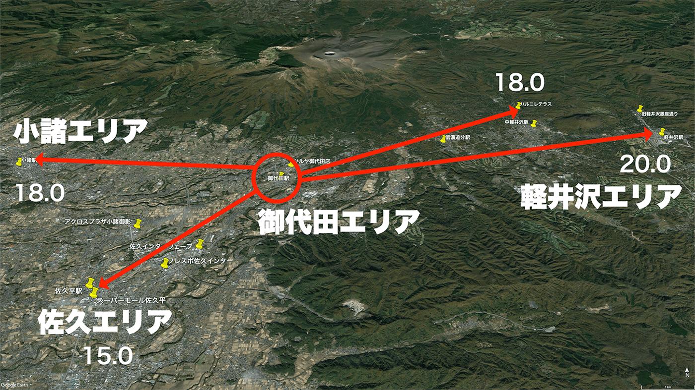 御代田町から車で20分圏内